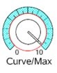 curvemax_105